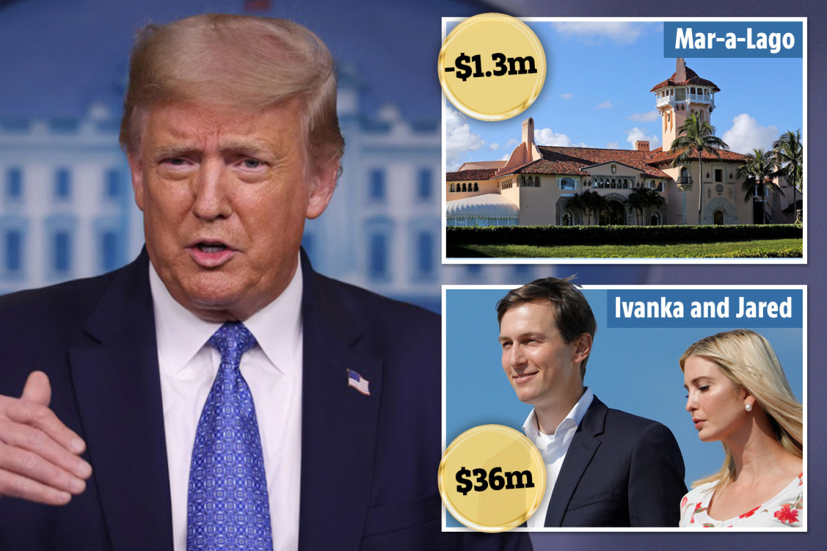 Trump financial docs reveal Mar-a-Lago suffered $1.3m slump while Ivanka and Jared earned $36m in outside income in 2019